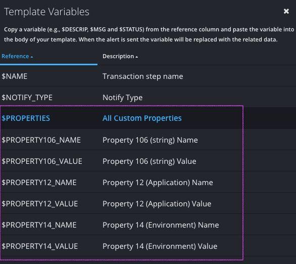 alert-template-custom-properties.jpg