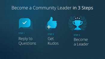 3 steps to become a leader.png