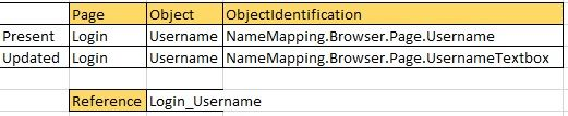 Reference Object in External file
