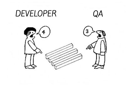 Who does your Automated Testing? QA or Development