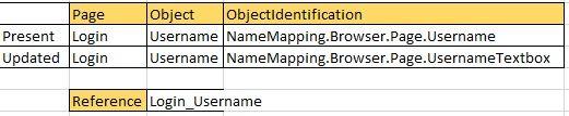 TestComplete Prop.jpg