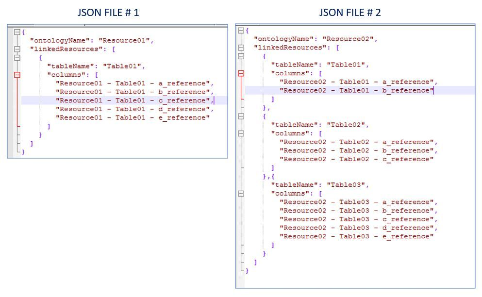 How to read in multiple JSON files with DataSource